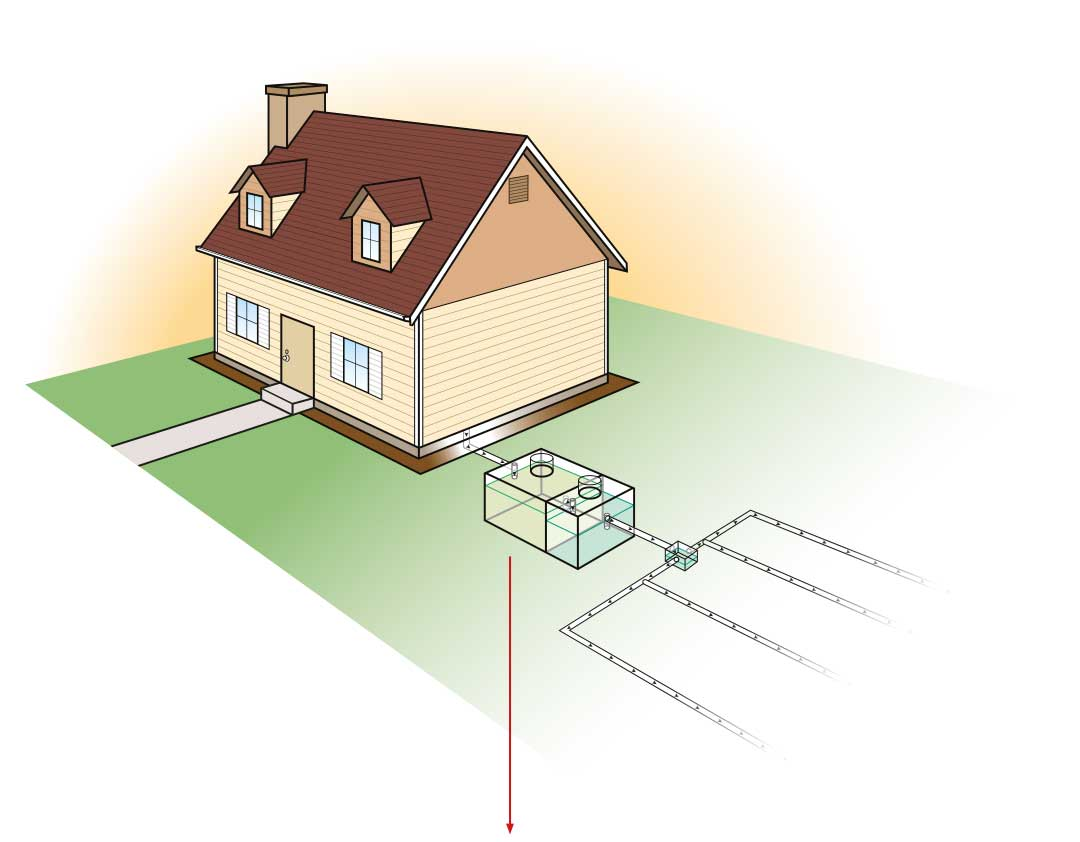 Typical Domestic Septic Tank System